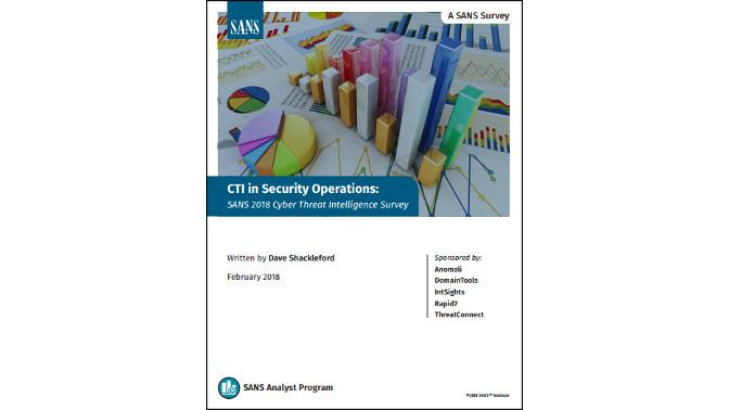 cti-security-operations-2018-cyber-threat-intelligence WP