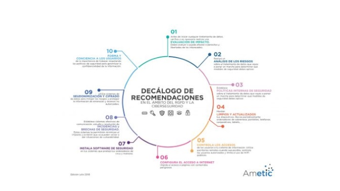 Decalogo ametic seguridad