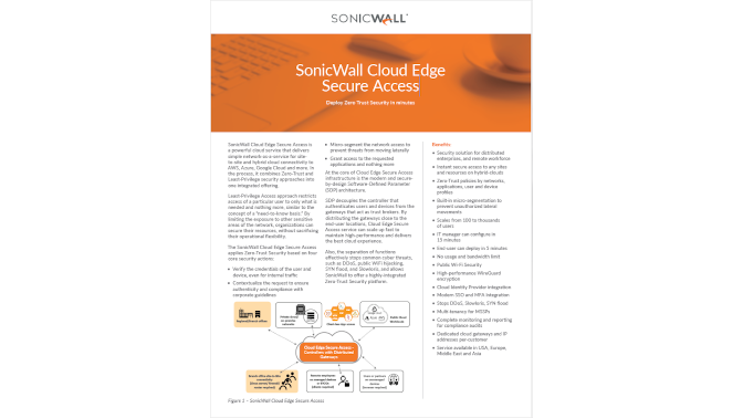 Pie SonicWall WB arquitecturas cms