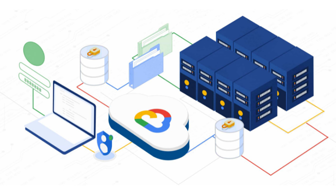 Google Cloud seguridad